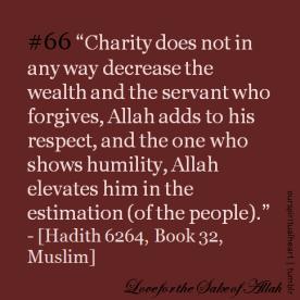 Hadith: Charity