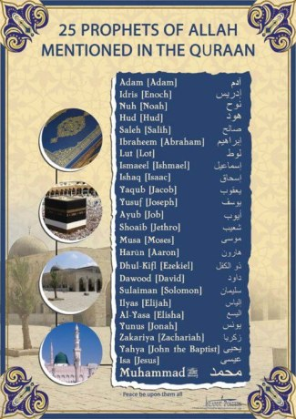 Prophets of Allah mentioned in the Quran