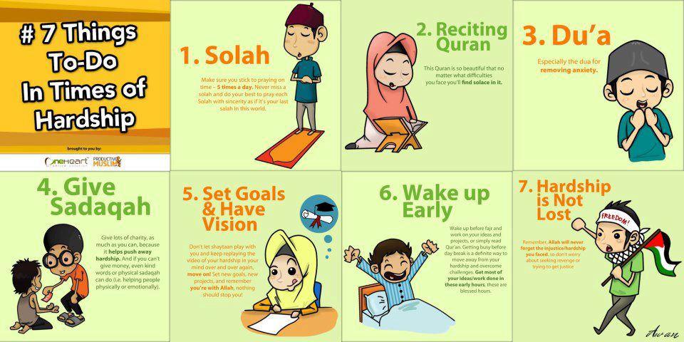 Sunnah Islam Sunnah / hadith: imgarcade.com/1/sunnah-islam