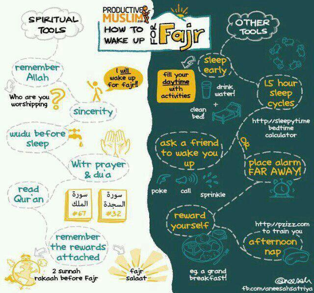Sunnah: Ways To Wake Up For Fajr